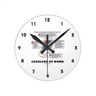 Catalysis At Work (Proton Exchange Membrane Fuel) Clocks