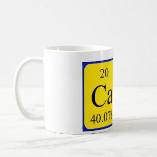 Cate periodic table name mug