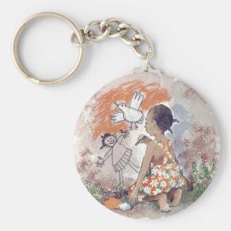 Catherine Stock/Sasifi keychain