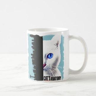 Cat's Anatomy Mugs