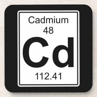 Cd - Cadmium Coaster