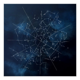 Celestial Map Perfect Poster