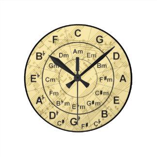 Cercle de la musique vintage d'or de cinquièmes horloge ronde