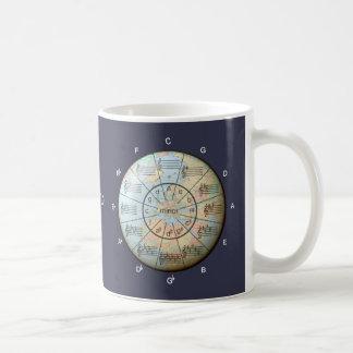 Cercle de monde de cinquièmes de la musique mug