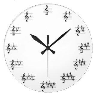Cercle d'horloge de cinquièmes grande horloge ronde