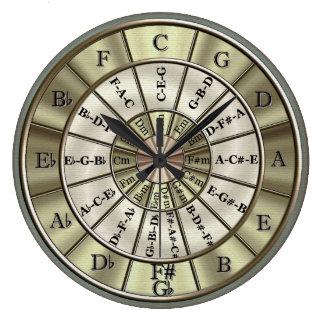 Cercle d'horloge murale de cinquièmes grande horloge ronde