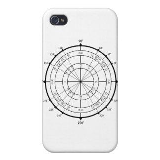 Cercle d'unité de geek de maths étui iPhone 4