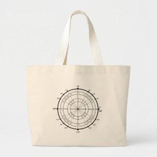 Cercle d'unité de geek de maths sac en toile jumbo