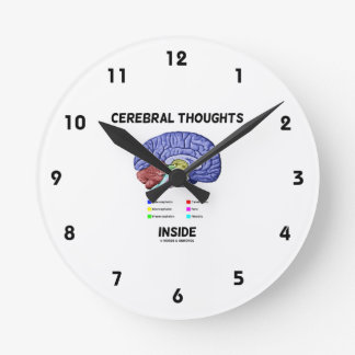 Cerebral Thoughts Inside Brainy Anatomical Humor Clock