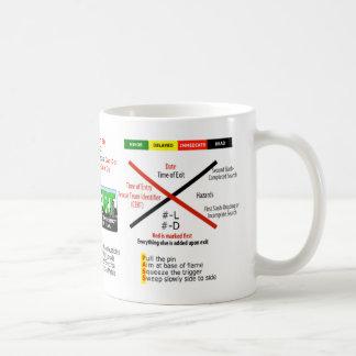 CERT Coffee Mug