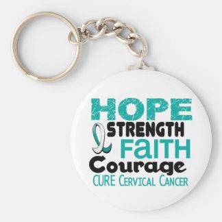 Cervical Cancer HOPE 3 Key Chains