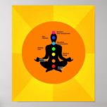 Chakra Poster - Yoga Artwork
