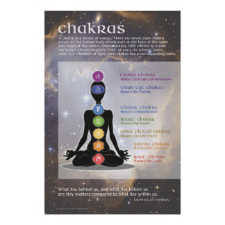 Chakras Art Poster -Yoga Meditation