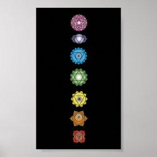 chakras de yoga poster