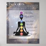 CHAKRAS Information Art Poster | Meditation, Yoga