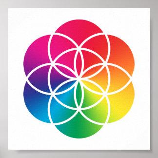 Chakras Rainbow Seed of Life Symbol Poster