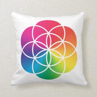 Chakras Rainbow Seed of Life Symbol Throw Pillow
