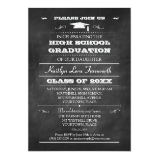 Chalkboard Graduation Mortarboard Cap Party Card