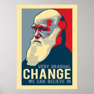 Changement très progressif que nous pouvons croire