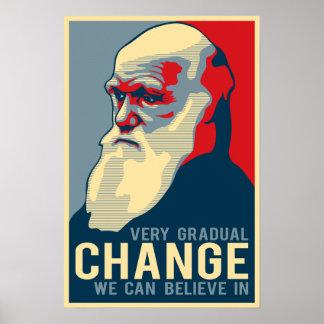 Changement très progressif que nous pouvons croire poster
