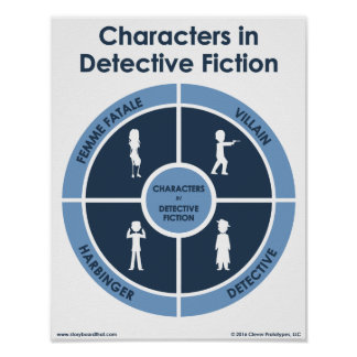 Characters in Detective Fiction Classroom Poster