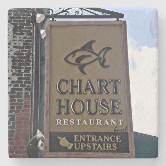 Chart House, Savannah, Georgia Marble Coaster Stone Coaster