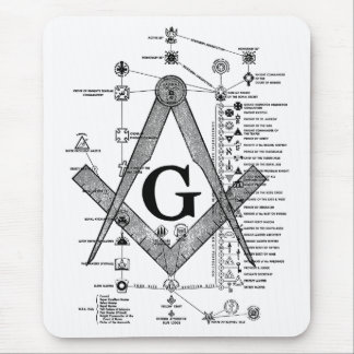 Chart of Masonic Degrees Mouse Pad