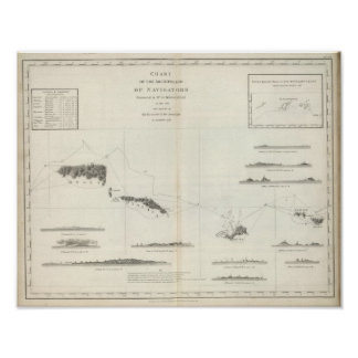 Chart of the Archipelago of Navigators Samoa