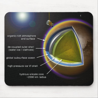 Chart of the Inner Layers of Saturn Moon Titan Mouse Pad