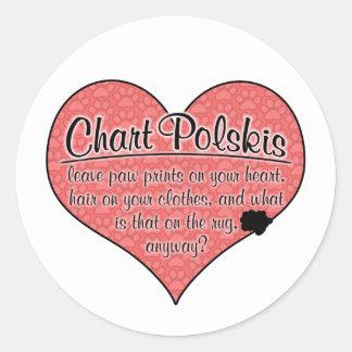 Chart Polski Paw Prints Dog Humor Round Sticker