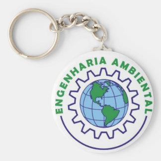 Chaveiro Basic Round Button Keychain