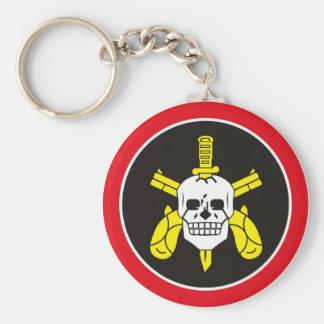Chaveiro BOPE Keychain