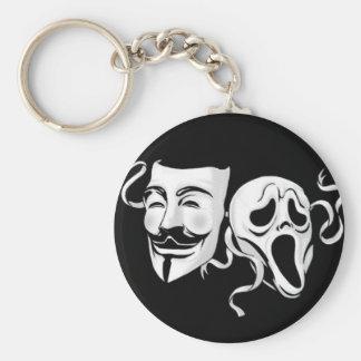Chaveiro Keychain