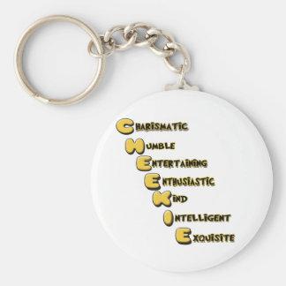 cheekie m basic round button keychain