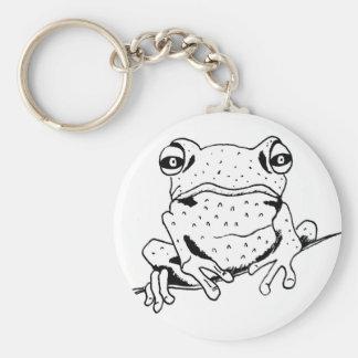 Cheeky Frog Keychain