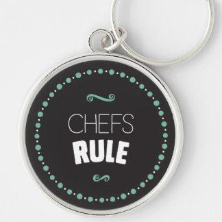 Chefs Rule Keychain – Black