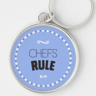 Chefs Rule Keychain – Editable Background