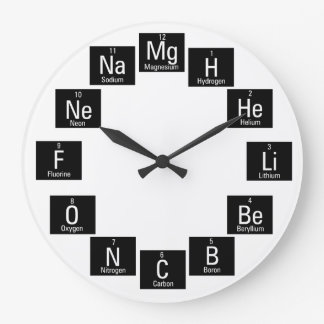 Chemical Elements Fun Nerdy Wall Clock
