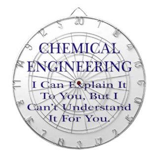 Chemical Engineer Joke .. Explain Not Understand Dart Board