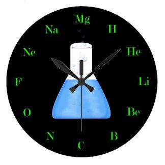 Chemistry Clock