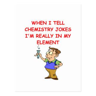 chemistry postcards