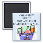 chemistry rule 2 magnet