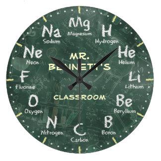 Chemistry Science Chalkboard Personalizable Clock
