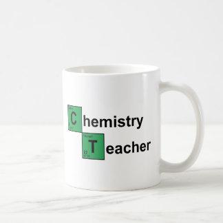 Chemistry Teacher black Coffee Mug