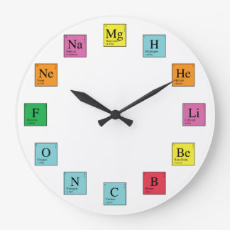 Chemistry Time Wallclock
