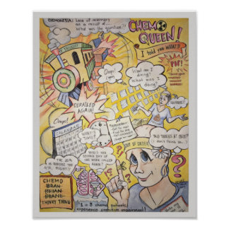 Chemo Brain Poster