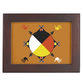Cherokee Four Directions Keepsake Box