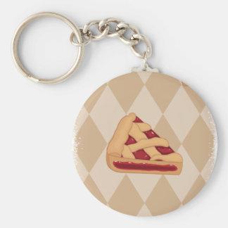 Cherry Pie Day - Appreciation Day Keychain