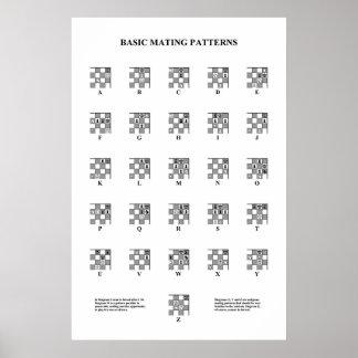 Chess - Basic Mating Patterns Poster
