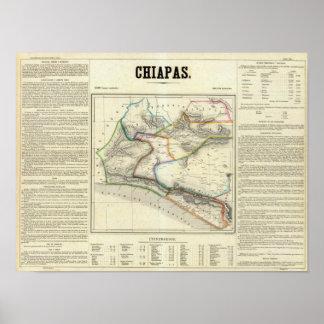 Chiapas, Mexico Poster